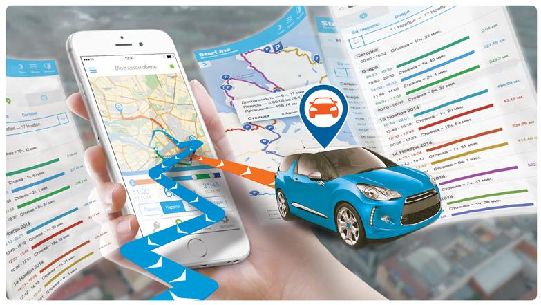 GPS-категория